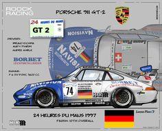 Porsche 911 GT-2 Poster