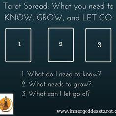 Efectúa tu consulta Por medio de las diferentes tiradas de Tarot Gratis que te proponemos.