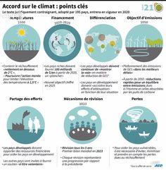 El Conde. fr: COP21: L'accord de Paris sur le climat