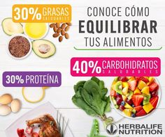 Herbalife Chile, Kitchen Orchard, Valencia, Fitness, Diets, Food Items, Products, Complete Nutrition, Personal Trainer