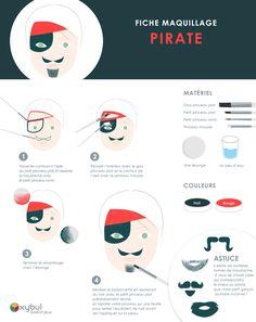 Maquillage de pirate par Oxybul éveil et jeux