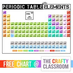 free print friendly periodic table of the elements chart free for a limited time only coordinating games worksheets and more available for purchase - Periodic Table Of Elements Handout