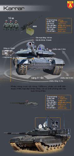 Karrar-Bản sao siêu tăng T-90MS của Iran