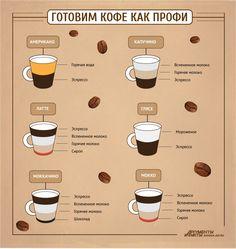все виды кофе и их приготовление: 13 тыс изображений найдено в Яндекс.Картинках