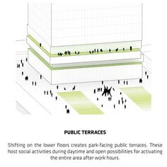 Bjarke Ingels' firm has won a competition to design a skyscraper in Frankfurt, with a proposal it describes as both classical and sculptural Architecture Portfolio, Concept Architecture, Architecture Details, Architecture Diagrams, Frankfurt, Biophilic Architecture, Big Architects, Building Sketch, Concept Diagram