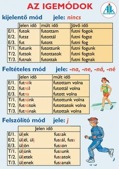 "Képtalálat a következőre: ""szófajok táblázat"" Teaching Kids, Kids Learning, Dysgraphia, Language Study, English Lessons, Kids Education, Kids And Parenting, Elementary Schools, Grammar"
