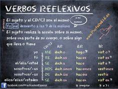 Los verbos reflexivo