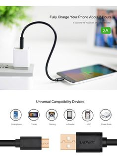Micro USB Cable 5V2A Micro USB Charge Cable 1m 2m 3m Fast Data Sync Charger Cable for Samsung Galaxy, Xiaomi HuaWei,HTC, LG - free shipping worldwide