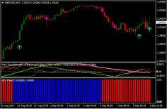 Download Free Forex Oma Channel Trading System