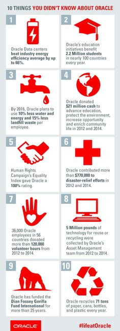 10 Things You Didn't Know About Oracle