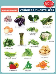 Verduras y hortalizas. http://quijotesancho.com/vocabulario-2/ Descarga: http://www.quijotesancho.com/vocabulario/verduras_hortalizas.pdf