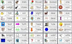 FREE Homophones Printable Chart and Worksheet