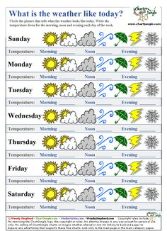 Universal Skills All Learners Should Know How To Do Young People - Weather forecast printable