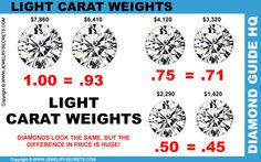 ► ► Learn what Light Carat Weights are!