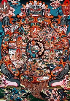 The lord of death Yama holding the Wheel of Life. The name of this thangka painting is Bhavacakra and it is the representation of the most important concepts of Tibetan Buddhism. Tibetan Mandala, Tibetan Art, Tibetan Buddhism, Buddhist Wheel Of Life, Buddhist Words, Buddhist Shrine, Karma, Buddhist Practices, Thangka Painting