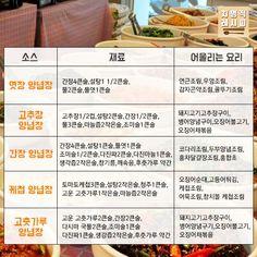 Food Menu, A Food, Sauce Recipes, Cooking Recipes, Roasted Tomatoes, Light Recipes, Korean Food, Kimchi, Food Plating