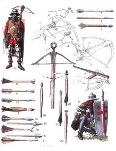 Ballestero con pavés. Siglo 14-15.