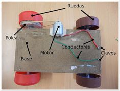 ¿Cómo fabricar un coche? Science Week, Science For Kids, Summer Crafts, Diy And Crafts, Paper Crafts, Diy Electric Toys, Stem Projects For Kids, Diy Robot, Electrical Projects