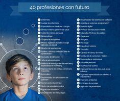 imagen profesiones con futuro