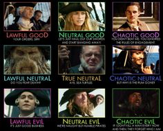 PotC D&D Alignments