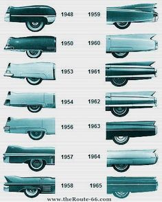 Cadillac Tailfin Evolution By A. Whittall