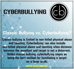 13-Cyberbullying Public Domain Custom Image from iPredator Internet Safety Site Update.    What is Cyberbullying-Bullying-Michael Nuccitelli, Psy.D. Visit the iPredator Inc. internet safety website to download, at no cost, information about what cyberbullying and bullying is by Michael Nuccitelli, Psy.D. https://www.ipredator.co/michael-nuccitelli-cyberbullying/   #Bullying #Cyberbullying #iPredator