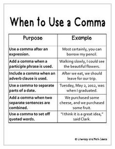 **Free Student Journal Insert** When to Use a Comma Reference Sheet