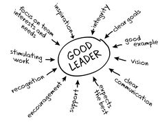 How is a parent a good leader?