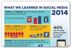How social media changed in 2014