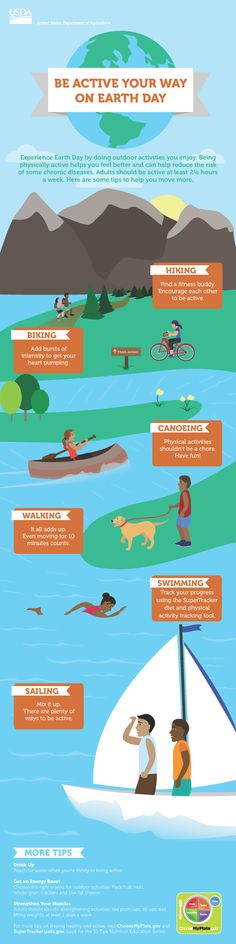 Celebrate #EarthDay and spend time #outdoors doing activities you enjoy. #PhysicalActivity #MyPlate #Infographic