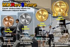 MXRevShare - Online Advertising Company With Revenue Sharing. https://mxrevshare.com/land1.php?r=shestiger