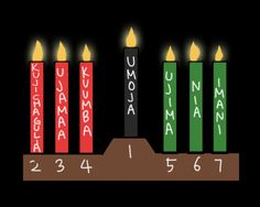 The Seven Candles of Kwanzaa | The kinara (candle holder). Graphic by Na He Jeon