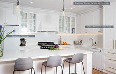Hamptons Style Kitchen Design Rachel Doors for Paint. Joinery by Summit Kitchens Kitchen Doors, New Kitchen, Kitchen Builder, Kitchen Maker, Shaker Style Doors, Quality Kitchens, Design Consultant, Kitchen Styling, Door Design