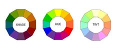 Hue, Shades and Tints for Color Comparison
