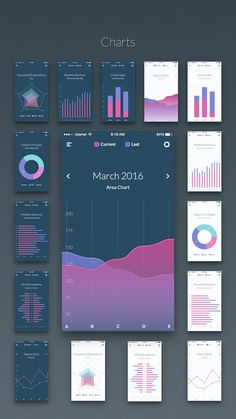 Kama - Mobile UI Kit by isavelev.com on Creative Market