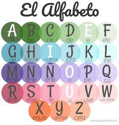 Alfabeto español