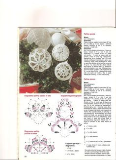Crochet Christmas Decorations, Crochet Decoration, Crochet Ornaments, Crochet Snowflakes, Crochet Ball, Crochet Motif, Crochet Doilies, Crochet Patterns, Christmas Cross