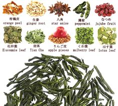 Japanese traditional Weight loss diet loose leaf tea! Sencha green tea with Kampo medicinal herb