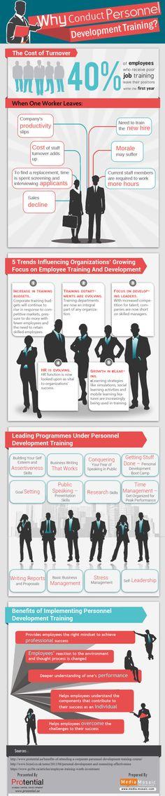Why conduct Personnel Development training? #infografia #infographic #education Ideas Desarrollo Personal para www.masymejor.com
