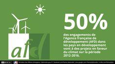 L'engagement de la France pour agir contre les dérèglements du #climat grâce à l'aide au #développement