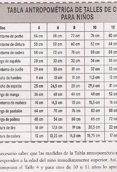 Tabla de medidas por talla patrones de costura pinterest for Tabla de antropometria