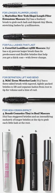 Mascaras We Love