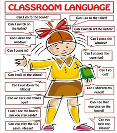 Classroom Language For Students in English - ESL Buzz