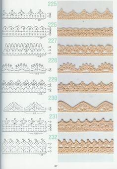 puntillas de crochet - Búsqueda de Google