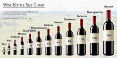 Le misure delle bottiglie di vino