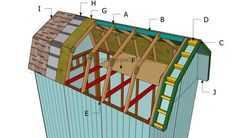 How to build a gambrel roof shed HowToSpecialist - How to Build, Step by Step DIY Plans Wood Shed Plans, Shed Building Plans, Storage Shed Plans, Cabana, Flat Roof Shed, Barn Style Shed, Roof Truss Design, Shed With Loft, Gambrel Roof