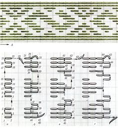Hello all,   Today  I will talk about another type of embroidery from Eastern Podillia, specifically the southern parts of Khmel'nyts...