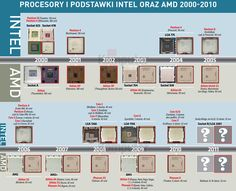 Which is the computers history before 1920???
