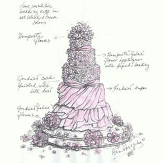 1000+ images about Sketch cake on Pinterest Sketches ...