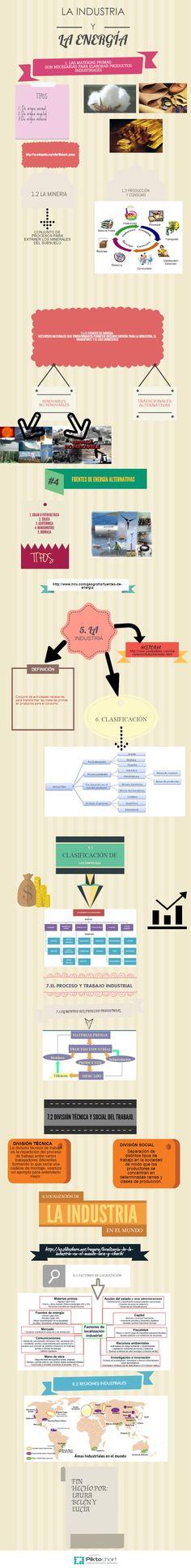 La industria y la energía. Infografía creada en 3º ESO. IES Antonio Calvín